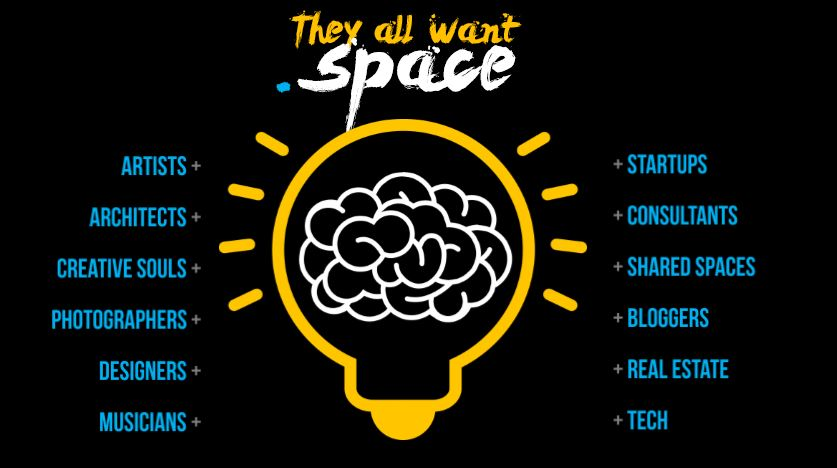 dot space domains are open to artists, architects, photographers, designers, musicians etc