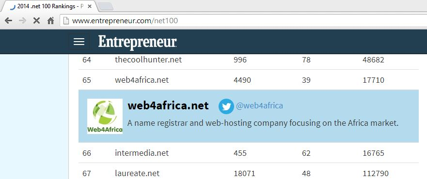 web4africa.net as listed in .net100
